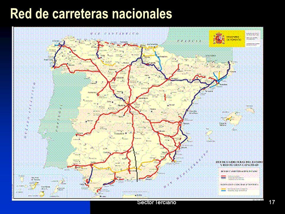 Red de carreteras nacionales
