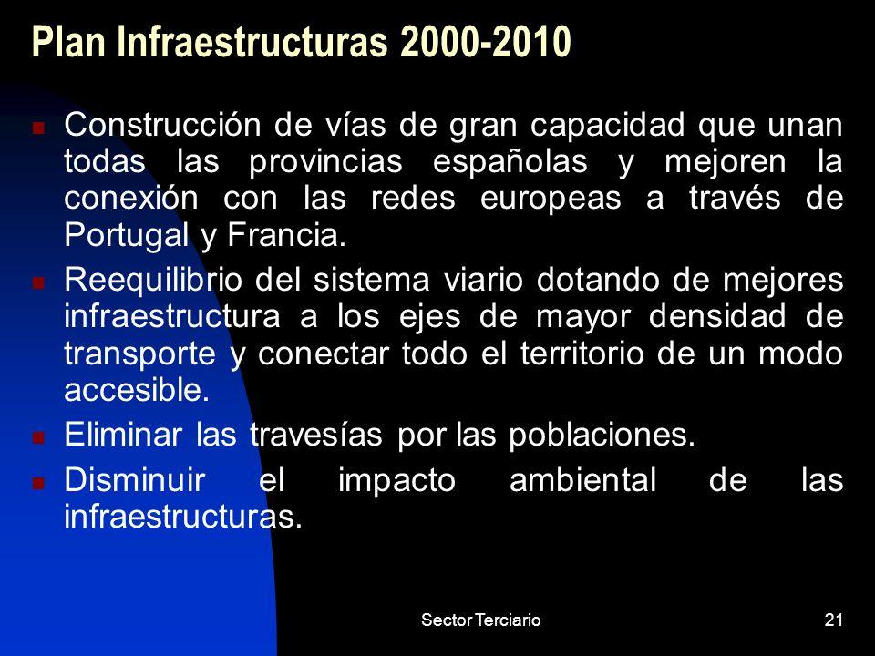Plan Infraestructuras 2000-2010