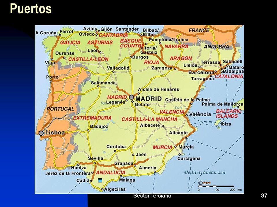 Puertos Sector Terciario