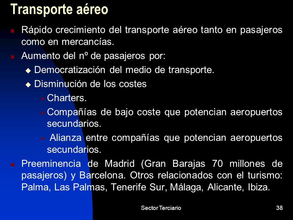 Transporte aéreo Rápido crecimiento del transporte aéreo tanto en pasajeros como en mercancías. Aumento del nº de pasajeros por: