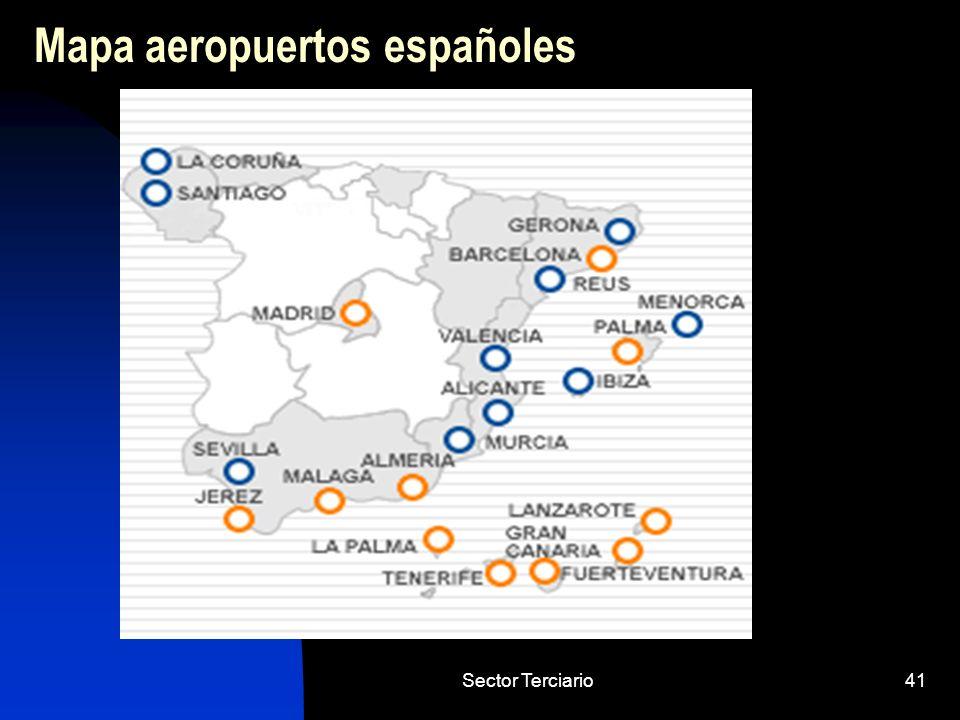 Mapa aeropuertos españoles