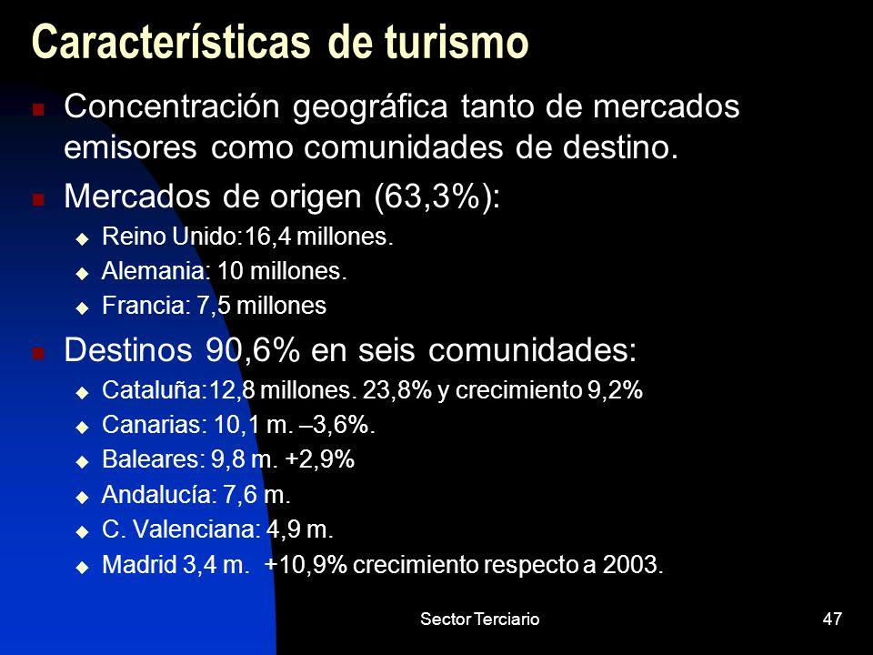 Características de turismo