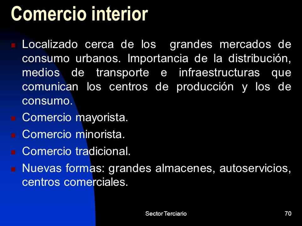 Comercio interior