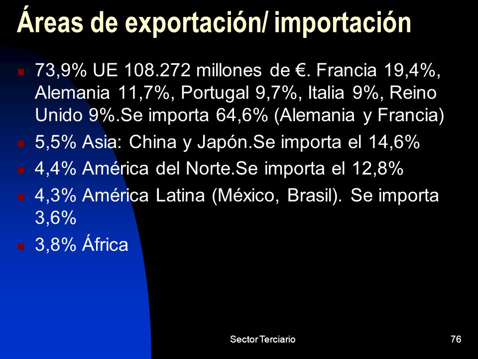 Áreas de exportación/ importación
