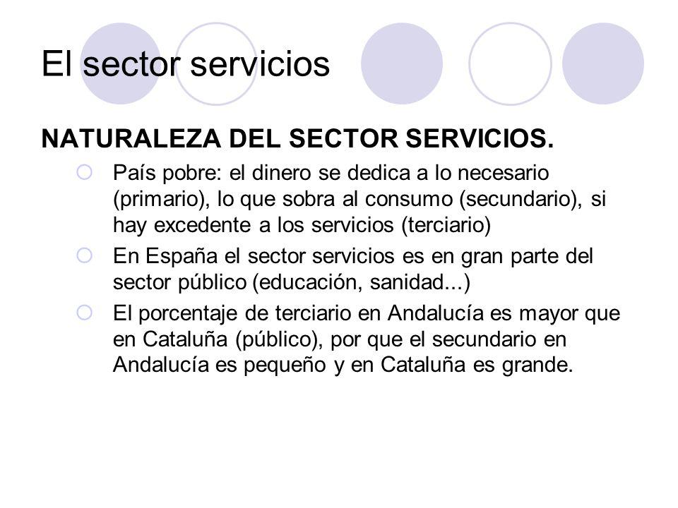El sector servicios NATURALEZA DEL SECTOR SERVICIOS.