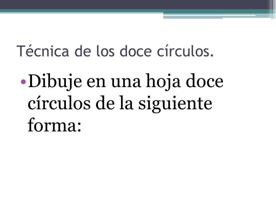 Técnica de los doce círculos.