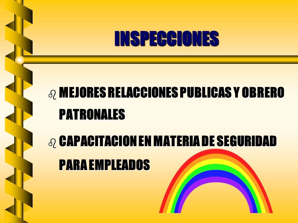 INSPECCIONES MEJORES RELACCIONES PUBLICAS Y OBRERO PATRONALES