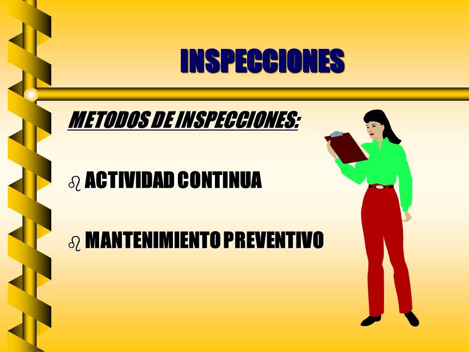 INSPECCIONES METODOS DE INSPECCIONES: ACTIVIDAD CONTINUA