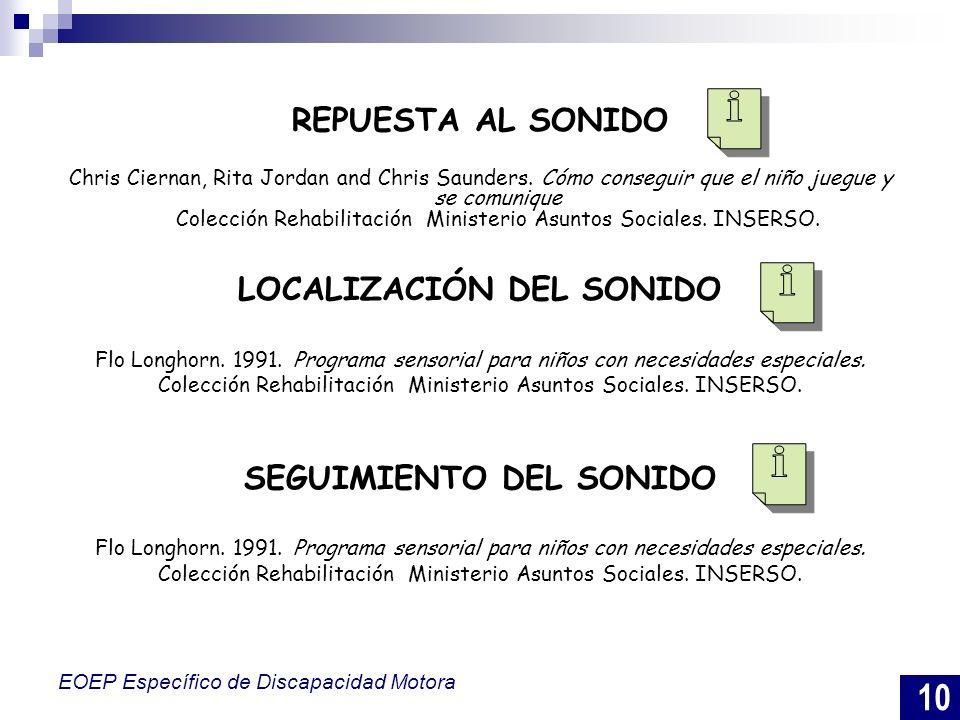 LOCALIZACIÓN DEL SONIDO SEGUIMIENTO DEL SONIDO