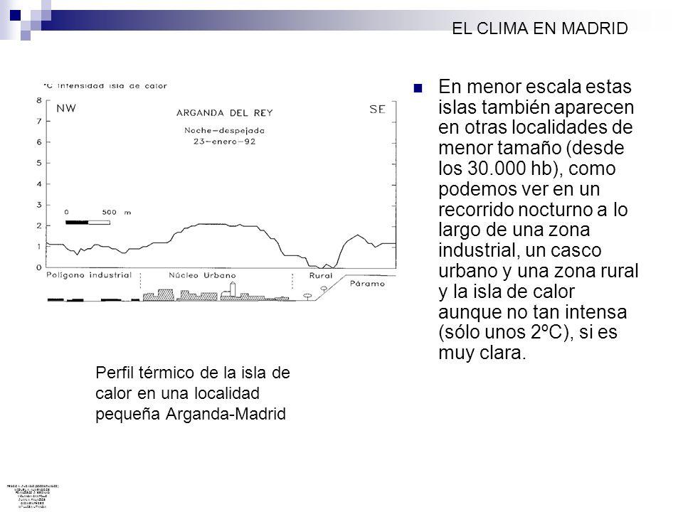EL CLIMA EN MADRID