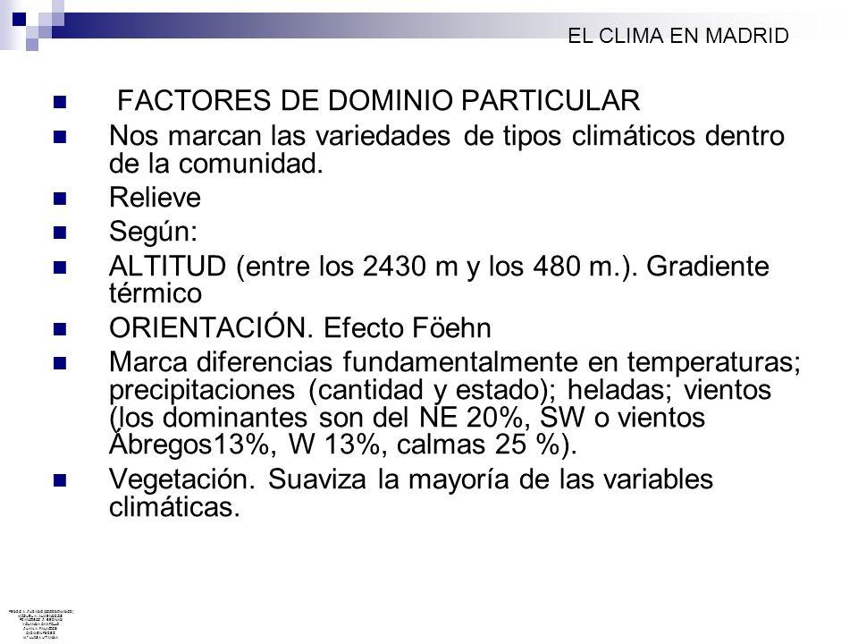 FACTORES DE DOMINIO PARTICULAR