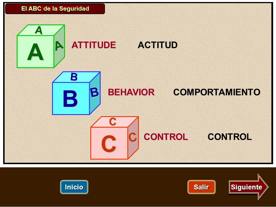 A B C A B C A B C ATTITUDE ACTITUD BEHAVIOR COMPORTAMIENTO CONTROL