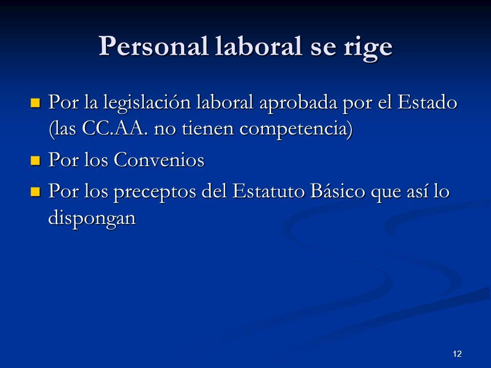 Personal laboral se rige
