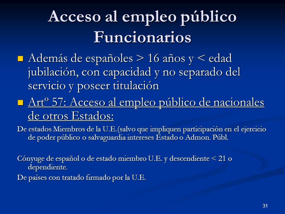 Acceso al empleo público Funcionarios