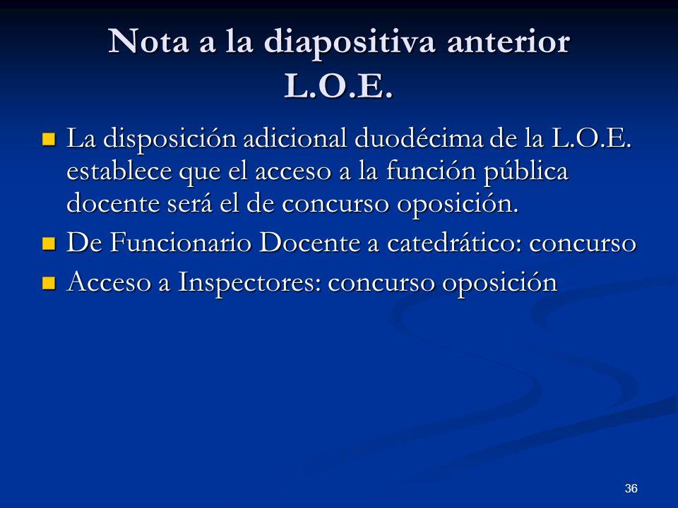 Nota a la diapositiva anterior L.O.E.