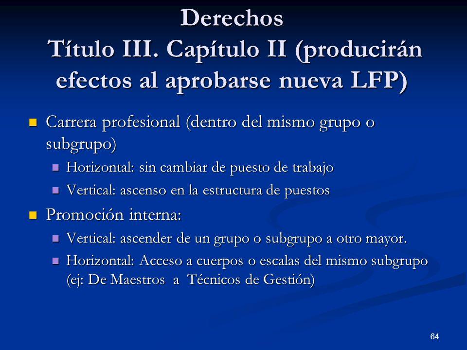 Derechos Título III. Capítulo II (producirán efectos al aprobarse nueva LFP)