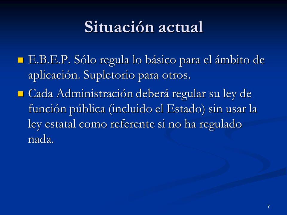 Situación actualE.B.E.P. Sólo regula lo básico para el ámbito de aplicación. Supletorio para otros.