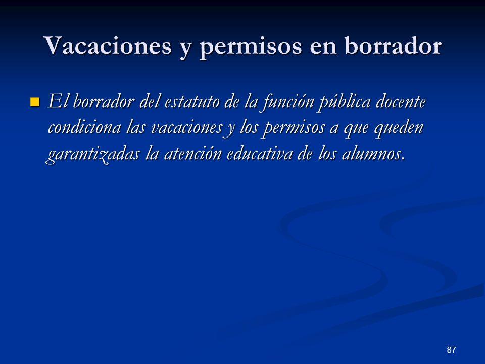 Vacaciones y permisos en borrador