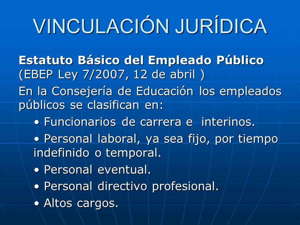 VINCULACIÓN JURÍDICA Estatuto Básico del Empleado Público (EBEP Ley 7/2007, 12 de abril )