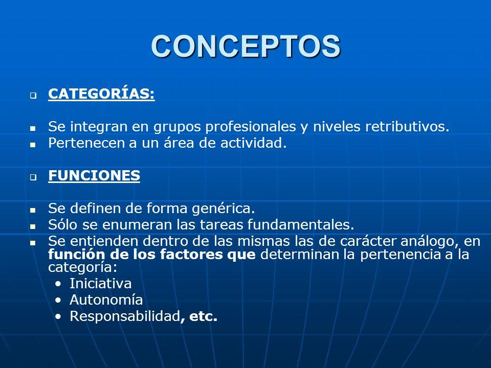 CONCEPTOS CATEGORÍAS:
