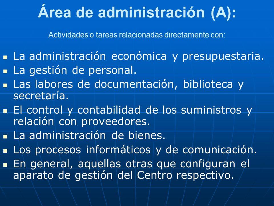 Área de administración (A): Actividades o tareas relacionadas directamente con:
