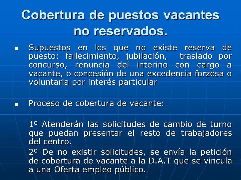 Cobertura de puestos vacantes no reservados.