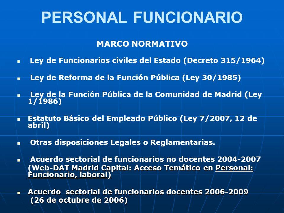 PERSONAL FUNCIONARIO MARCO NORMATIVO