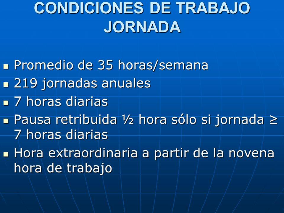 CONDICIONES DE TRABAJO JORNADA