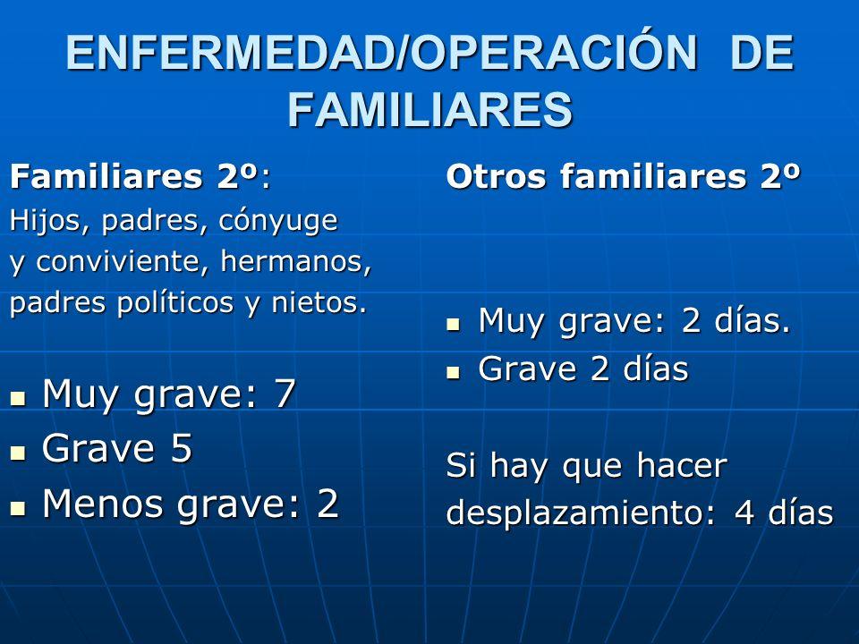 ENFERMEDAD/OPERACIÓN DE FAMILIARES
