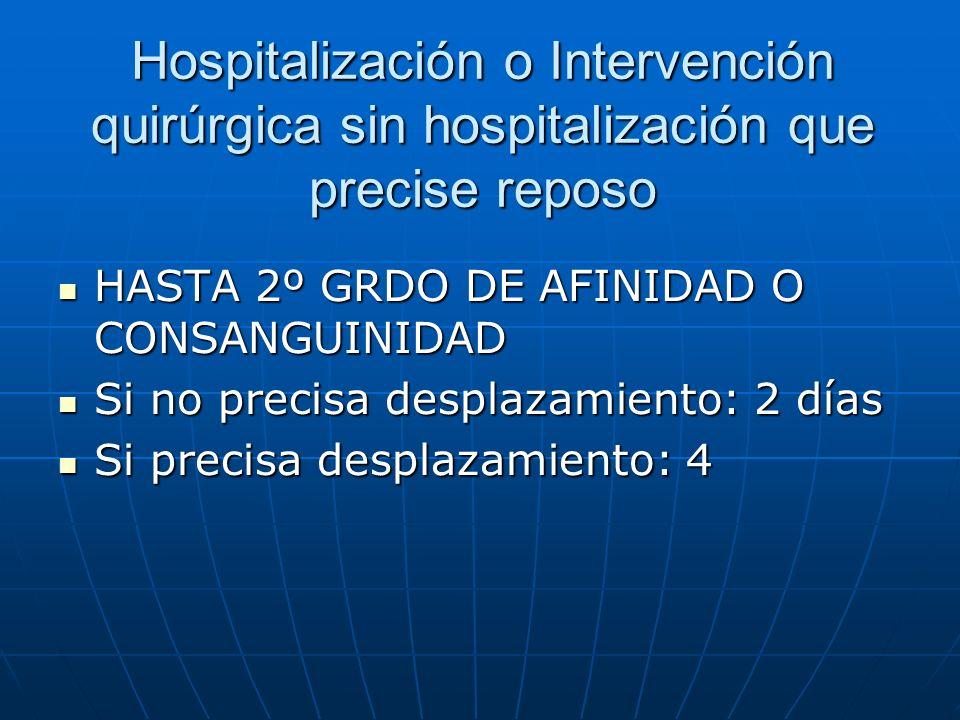 Hospitalización o Intervención quirúrgica sin hospitalización que precise reposo