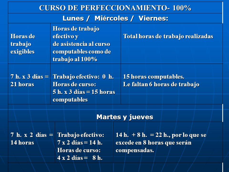 CURSO DE PERFECCIONAMIENTO- 100% Lunes / Miércoles / Viernes: