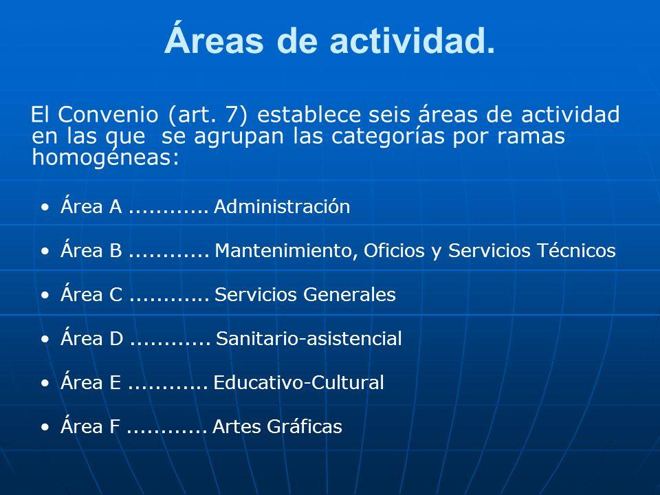Áreas de actividad. El Convenio (art. 7) establece seis áreas de actividad en las que se agrupan las categorías por ramas homogéneas: