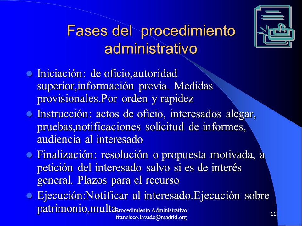 Fases del procedimiento administrativo