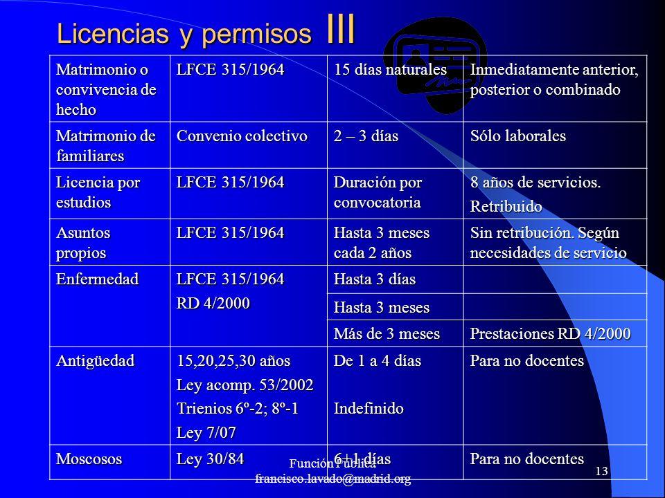 Licencias y permisos III