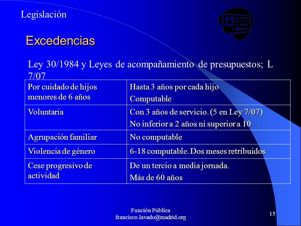 Función Pública francisco.lavado@madrid.org