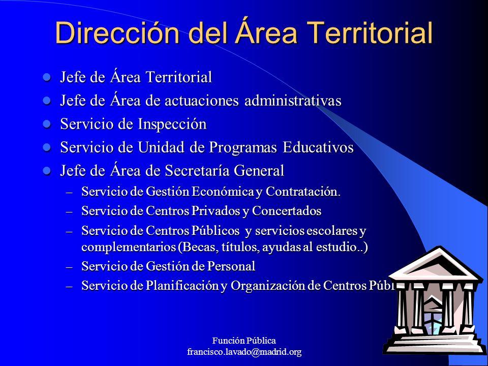 Dirección del Área Territorial