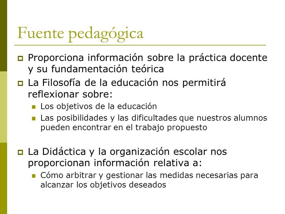Fuente pedagógica Proporciona información sobre la práctica docente y su fundamentación teórica.