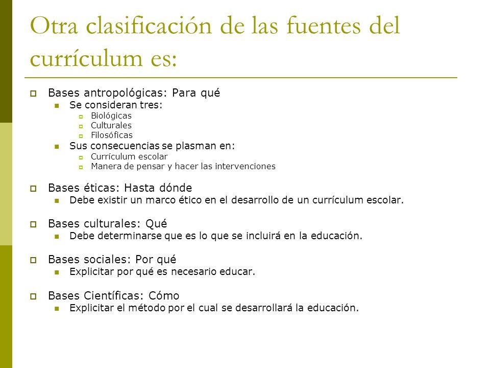 Otra clasificación de las fuentes del currículum es: