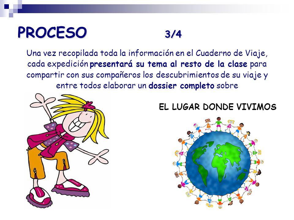 PROCESO 3/4 Una vez recopilada toda la información en el Cuaderno de Viaje, cada expedición presentará su tema al resto de la clase para.