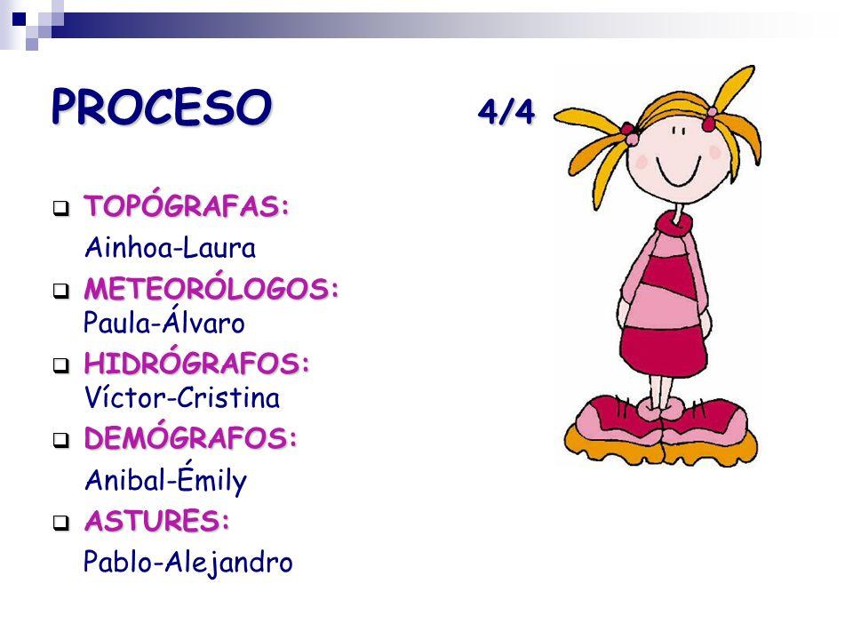 PROCESO 4/4 TOPÓGRAFAS: Ainhoa-Laura METEORÓLOGOS: Paula-Álvaro