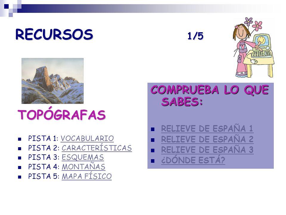 RECURSOS 1/5 TOPÓGRAFAS COMPRUEBA LO QUE SABES: RELIEVE DE ESPAÑA 1