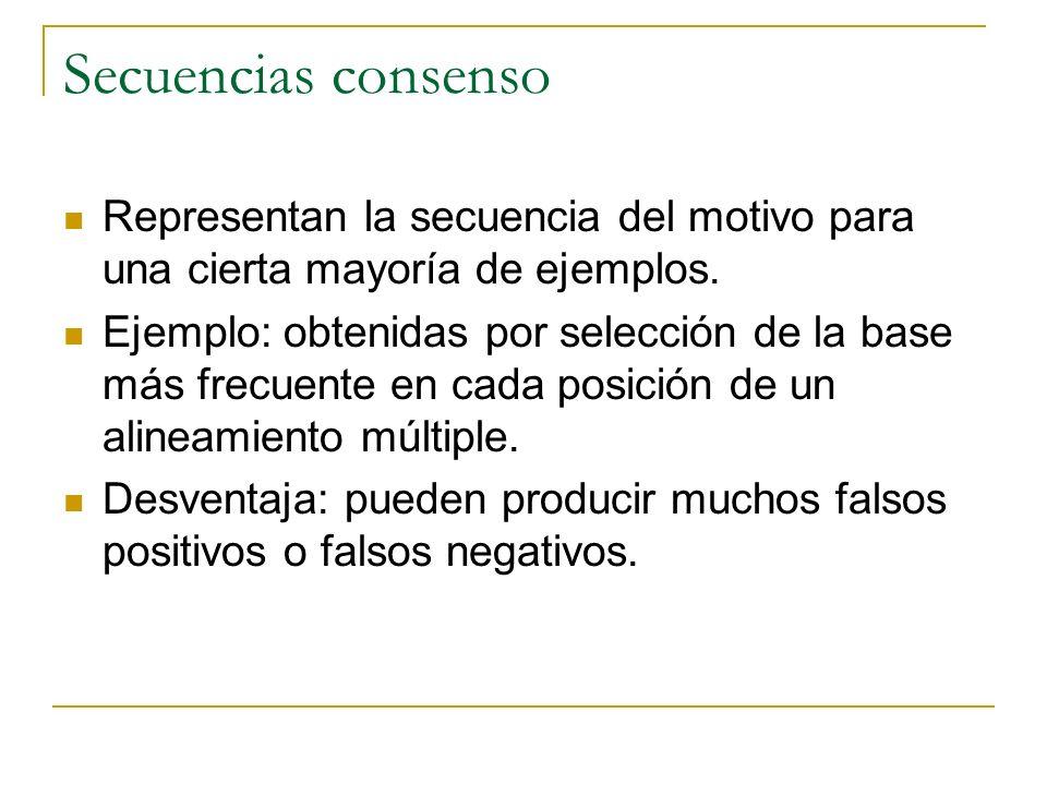Secuencias consenso Representan la secuencia del motivo para una cierta mayoría de ejemplos.
