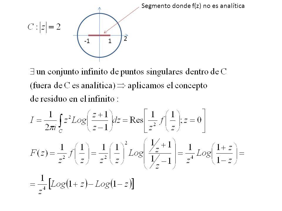 2 -1 1 Segmento donde f(z) no es analítica