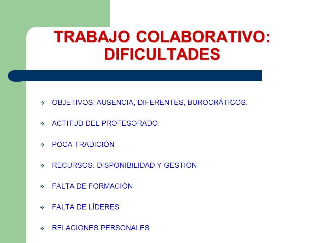 TRABAJO COLABORATIVO: DIFICULTADES