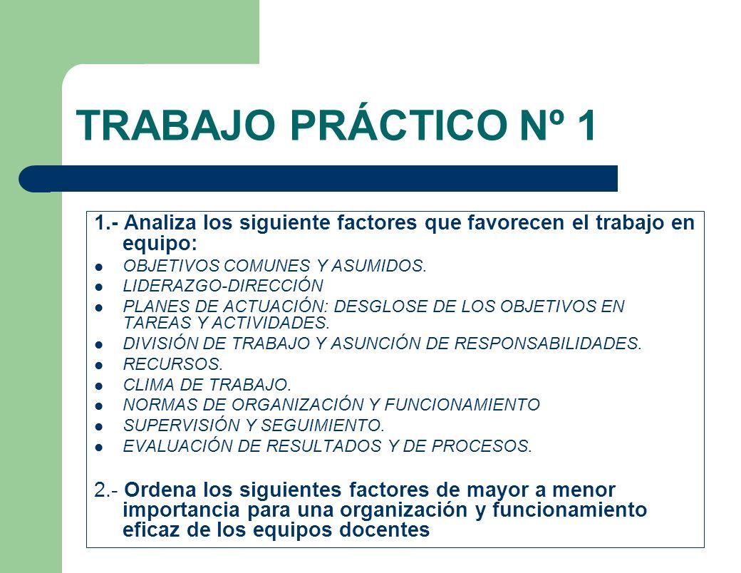 TRABAJO PRÁCTICO Nº 1 1.- Analiza los siguiente factores que favorecen el trabajo en equipo: OBJETIVOS COMUNES Y ASUMIDOS.