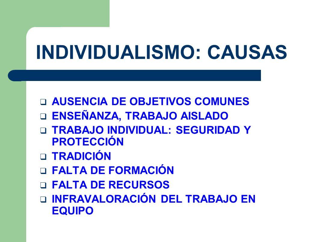 INDIVIDUALISMO: CAUSAS