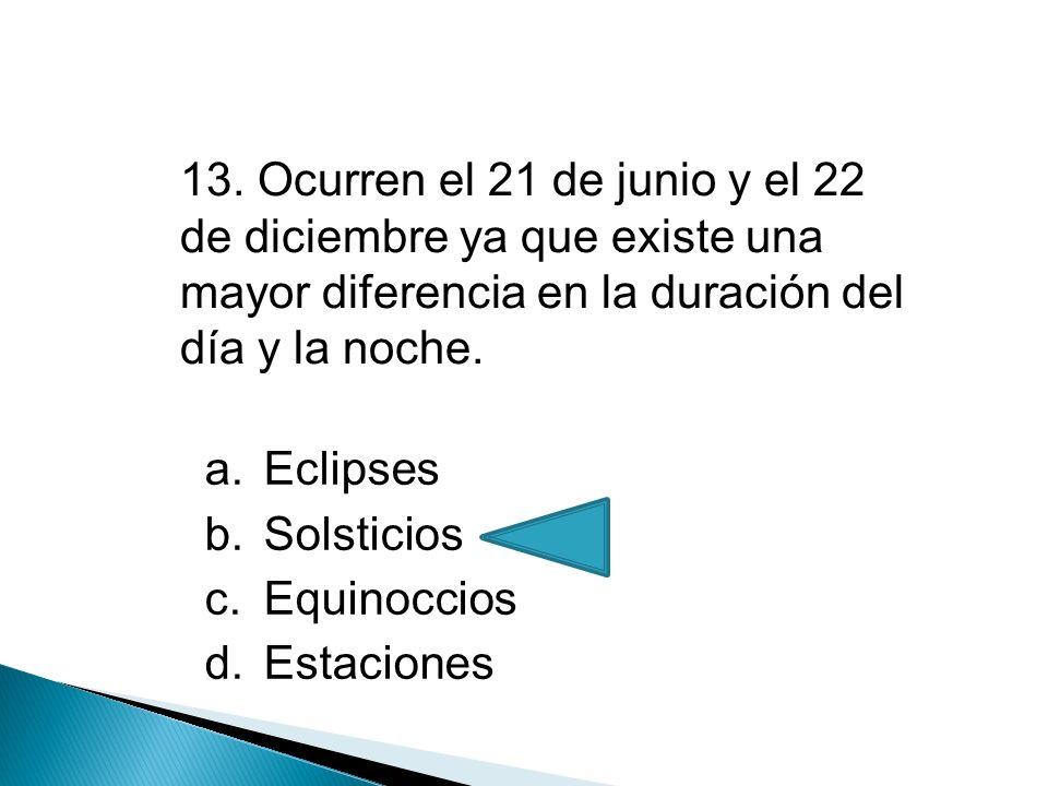 13. Ocurren el 21 de junio y el 22 de diciembre ya que existe una mayor diferencia en la duración del día y la noche.