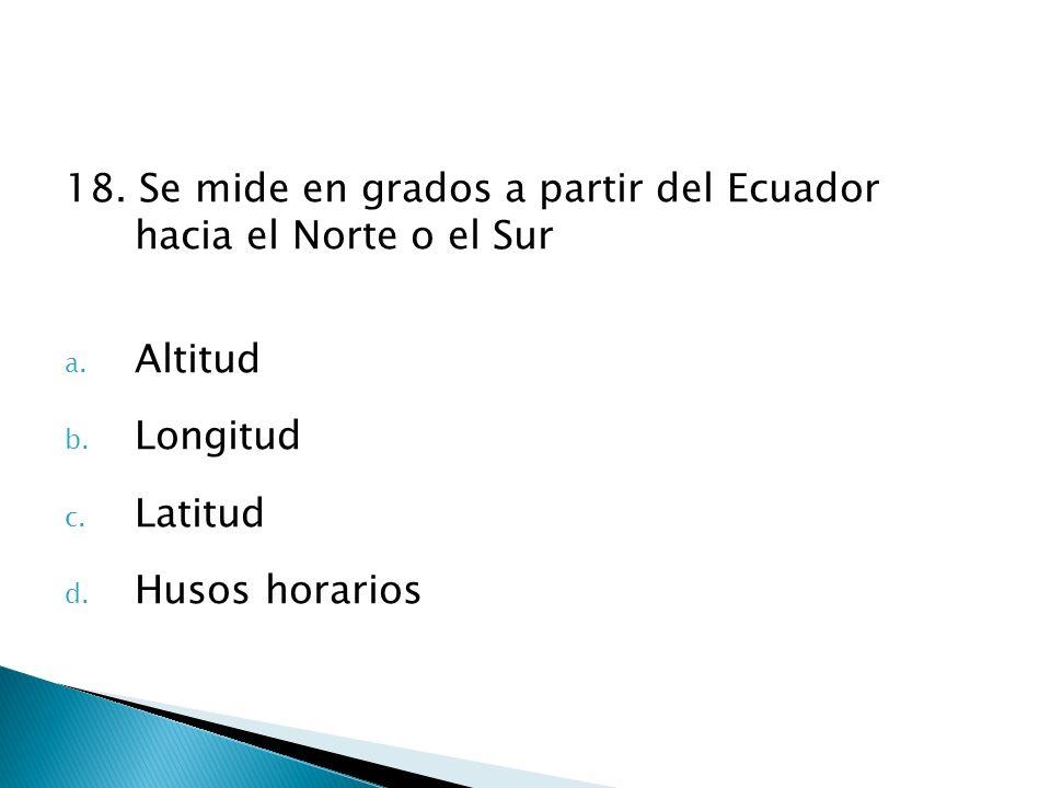 18. Se mide en grados a partir del Ecuador hacia el Norte o el Sur