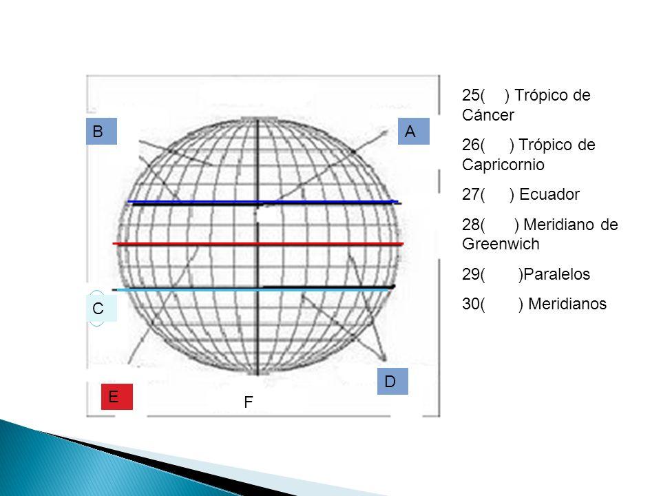 25( ) Trópico de Cáncer 26( ) Trópico de Capricornio. 27( ) Ecuador. 28( ) Meridiano de Greenwich.