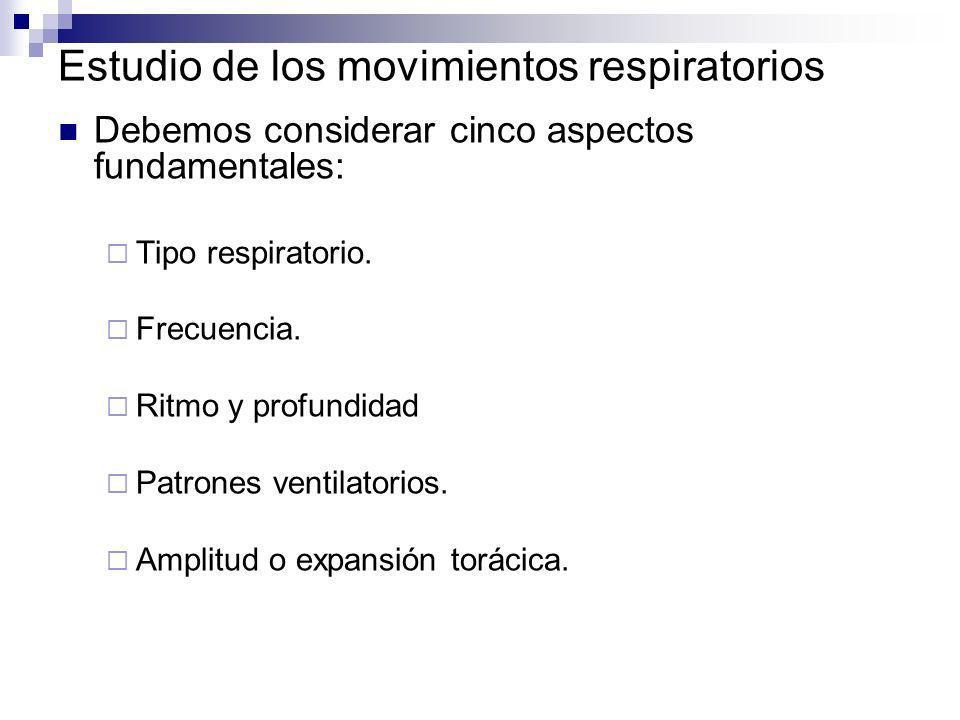 Estudio de los movimientos respiratorios